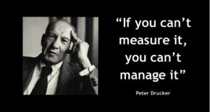 measure and manage